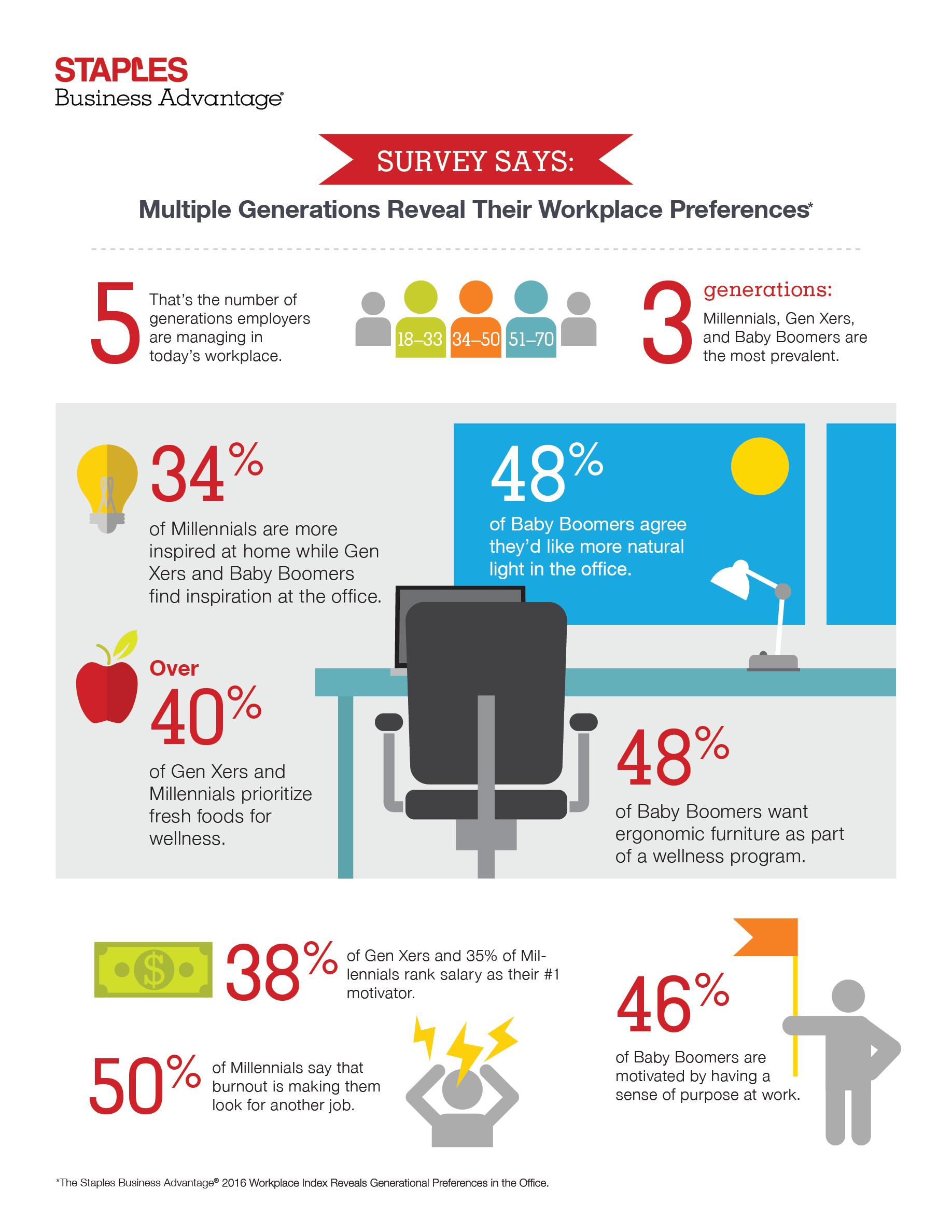 infographic-millennial@3x